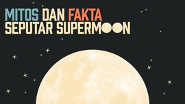 Mitos dan Fakta Seputar Supermoon