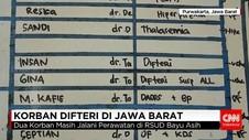 Wabah Difteri Meluas