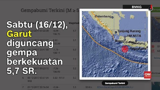 VIDEO: Gempa Mengguncang Wilayah Selatan Jawa