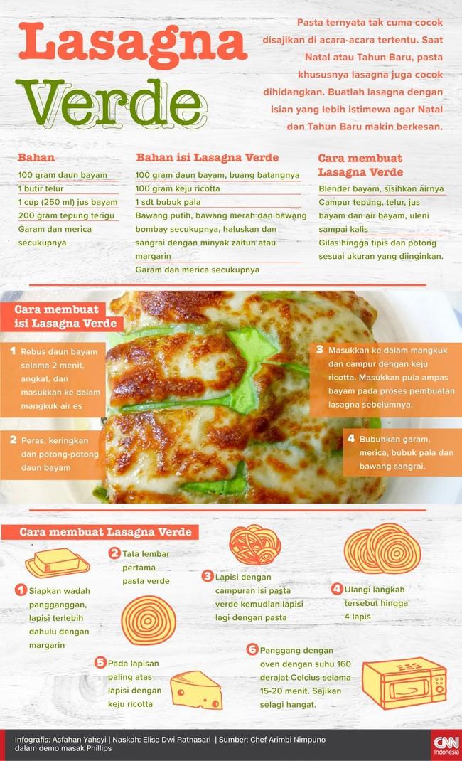 Resep Lasagna Verde, Pasta Sehat dari Sayur Bayam