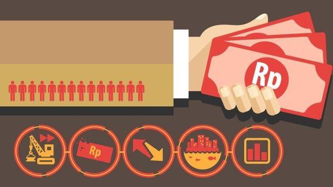 Cara Mengatur Uang Gaji Bulanan dengan Bijak