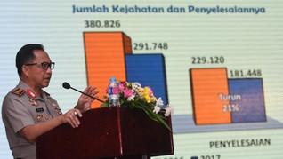 Kapolri: 70 Persen Masalah Pemilu Dilakukan Penyelenggara