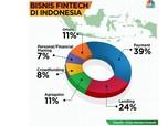 Industri Fintech Didominasi Pembayaran dan Pinjaman