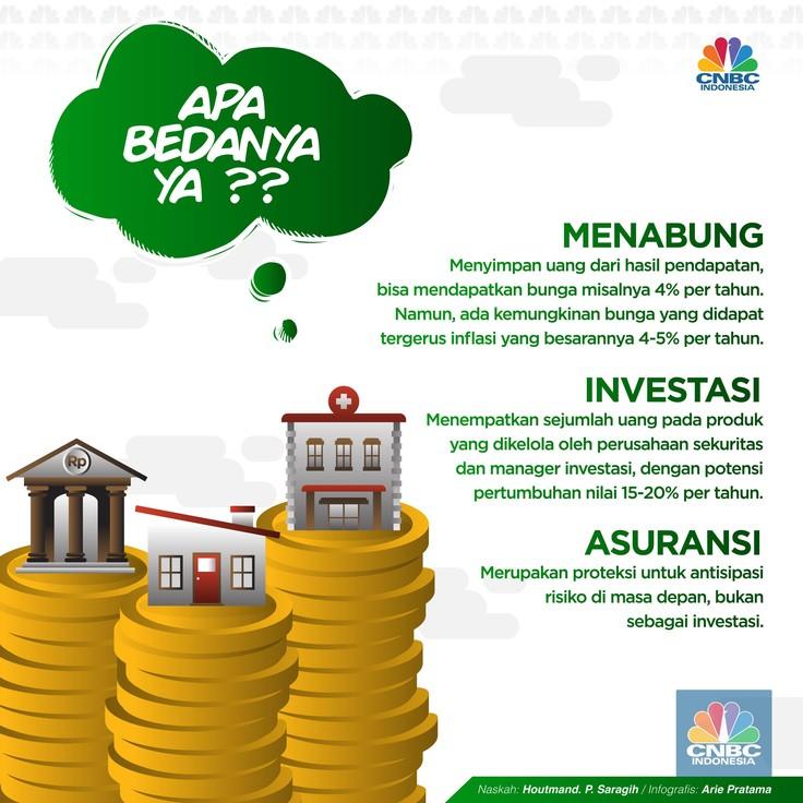 Menabung, investasi, dan asuransi. Pilih mana?