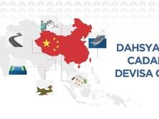 Dahsyatnya Cadangan Devisa China