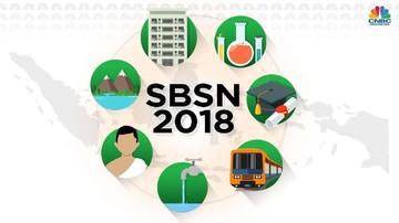 Sbsn Sudah Biayai Pembangunan Rel Medan Makassar Rp 71 T