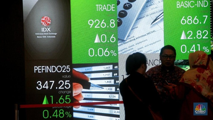 Pasar keuangan Indonesia ditutup variatif pada pekan lalu. Bagaimana dengan awal pekan ini?