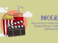 Inilah Film yang Meraup Pendapatan Terbesar Sepanjang 2017