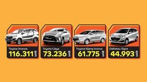 20 Mobil Terlaris 2017 Didominasi Mobil Jepang