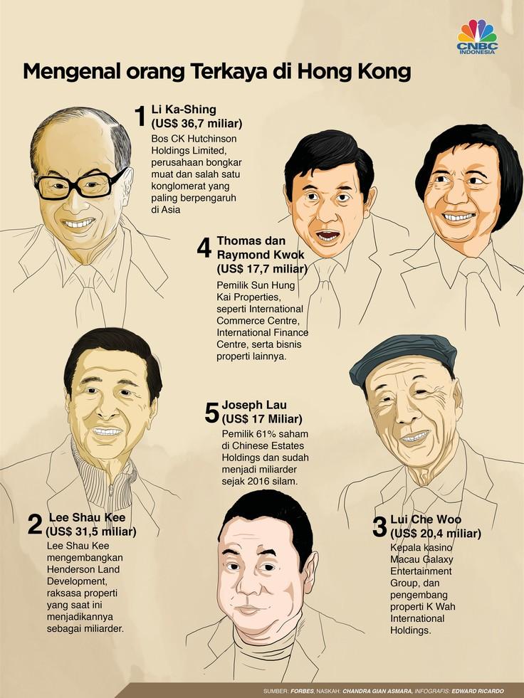 Mengenal Orang Terkaya di Hong Kong