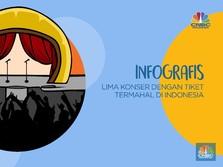Lima Konser Termahal di Indonesia