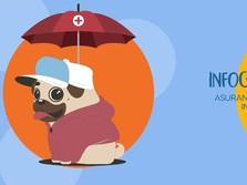 Asuransi-asuransi Unik di Indonesia