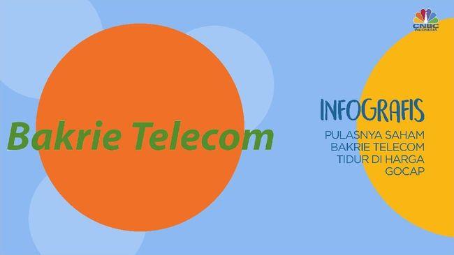 BTEL Bakrie Telecom: Sempat Jaya hingga Terlilit Utang