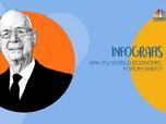 WEF: Yayasan Paling Sukses Kumpulkan Kepala Negara