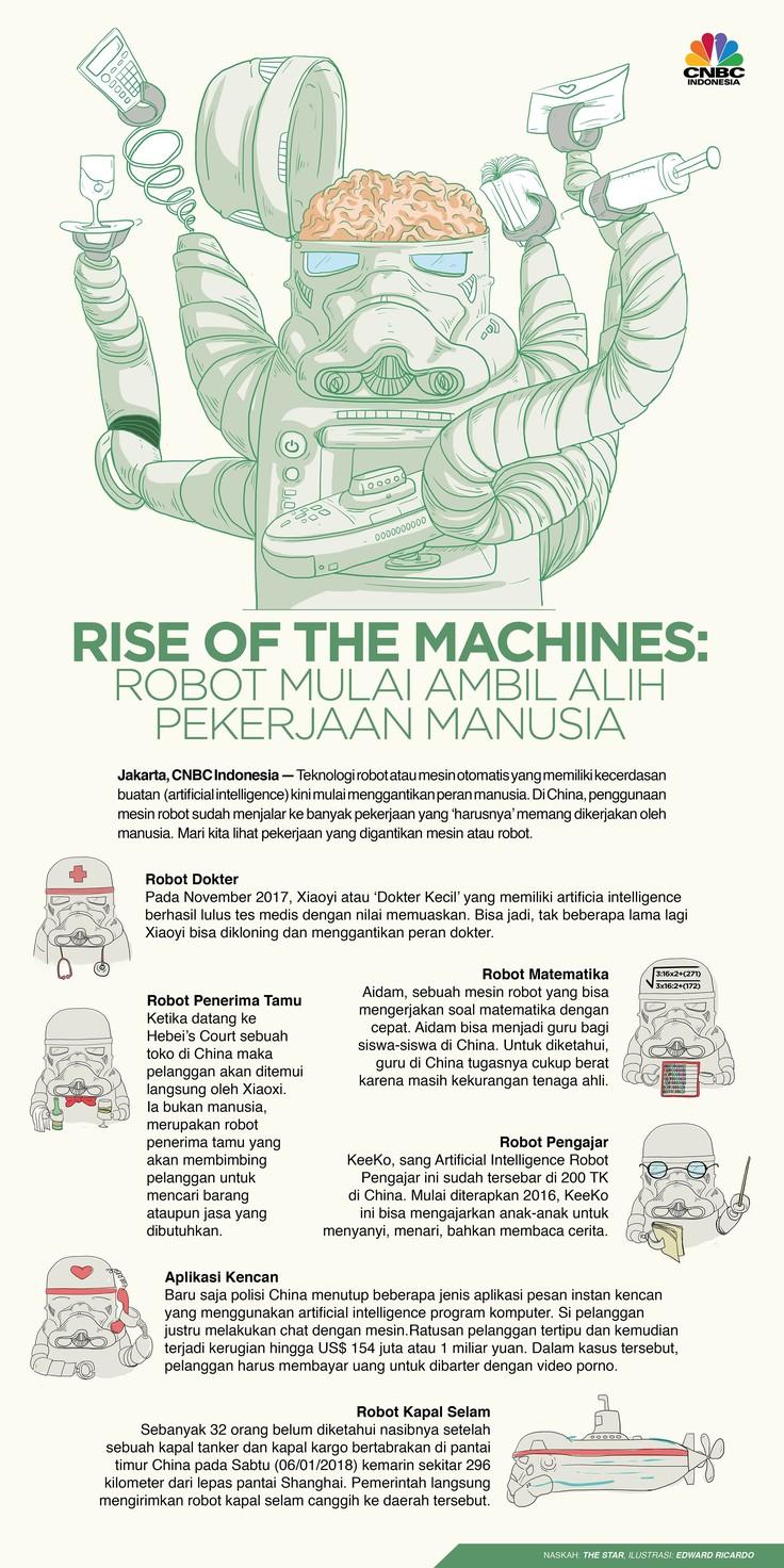 Siap-siap, Robot Mulai Ambil Alih Pekerjaan Manusia