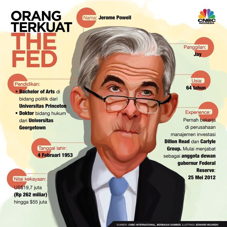 Mari Mengenal Powell, Orang Terkuat The Fed