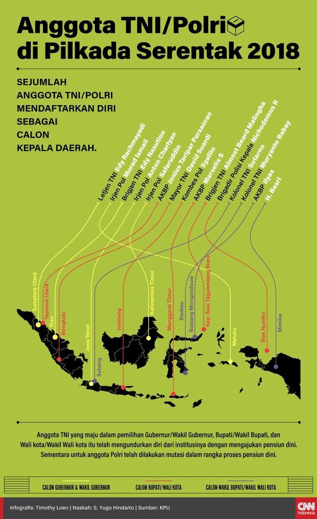 Anggota TNI-Polri di Pilkada Serentak 2018