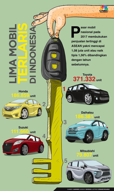Mobil Jepang Tak Tergoyahkan di Tanah Air