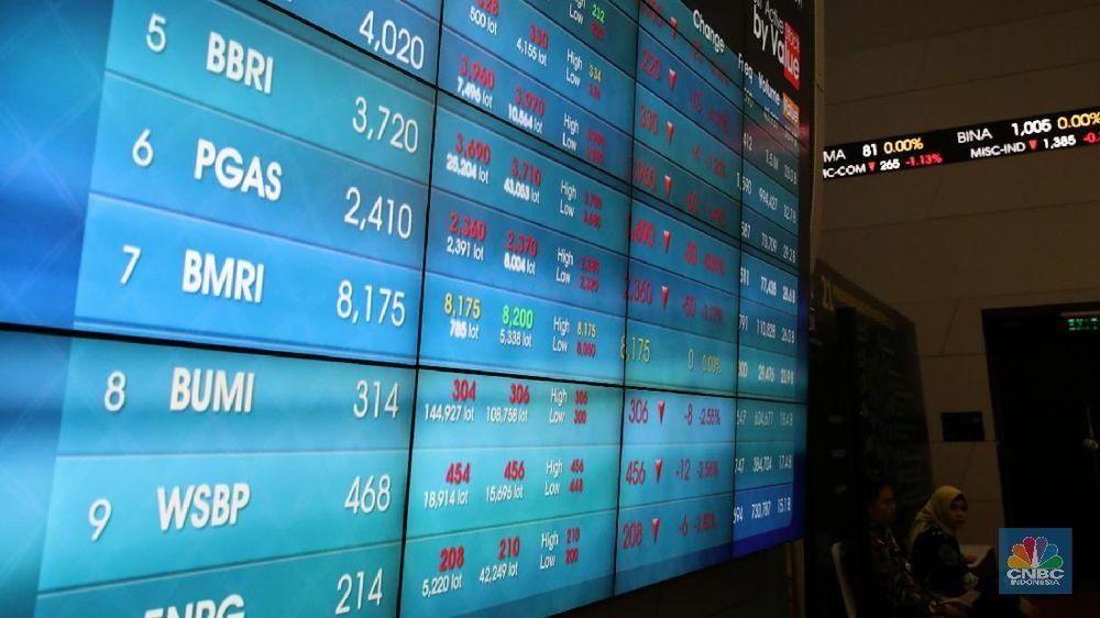 IHSG hari ini bergerak negatif karena respon sentimen anjloknya bursa saham Amerika hingga 4,15%.
