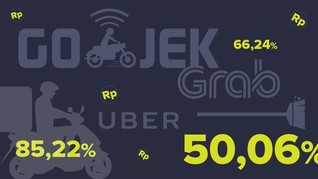 Konglomerat Suntik <i>Startup</i> Angkutan <i>Online</i>