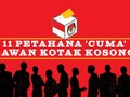 11 Petahana 'Cuma' Melawan Kotak Kosong di Pilkada