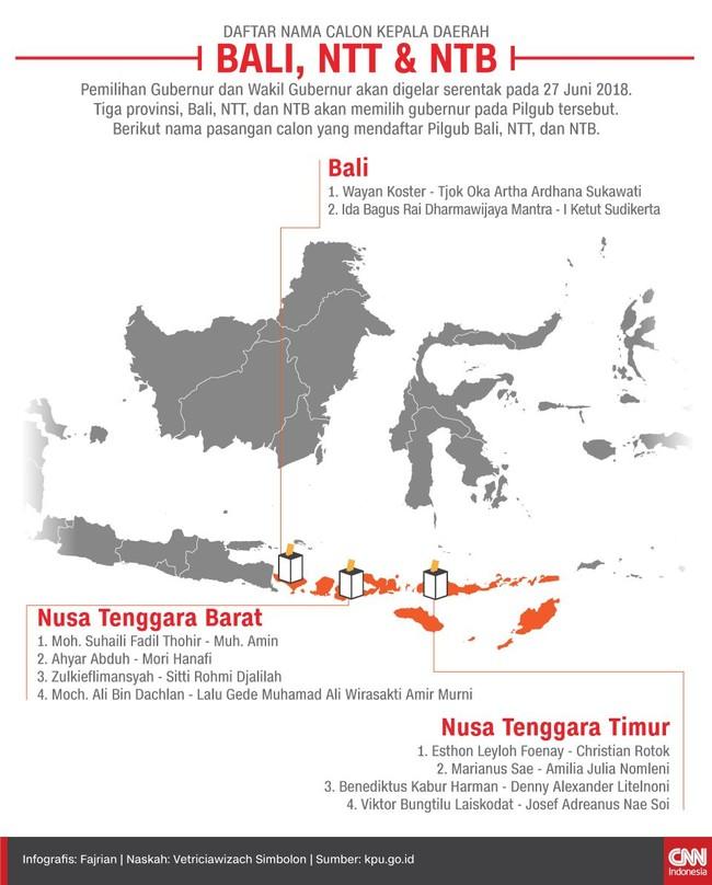 Daftar Calon Gubernur Bali, NTB, dan NTT