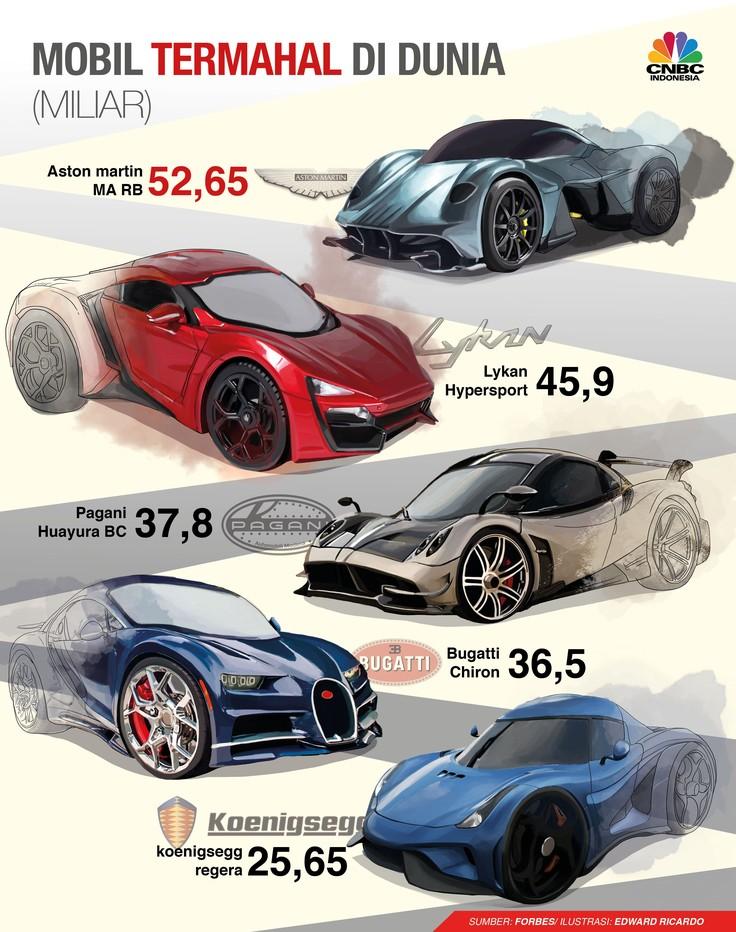 Mobil-mobil dengan Harga Fantastis Sepanjang 2017