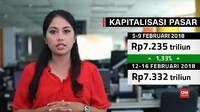 Investor Waspadai Bursa Saham yang Minim Sentimen