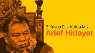 6 Kasus Etik Ketua MK Arief Hidayat