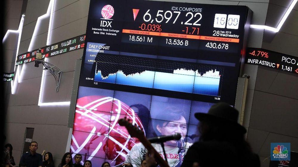 Pada penutupan perdagangan akhir IHSGmelemah 0,03% ke 6.597,22 poin. (CNBC Indonesia/Muhammad Sabki)