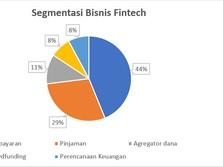 OJK: Suku Bunga Fintech Diserahkan ke Pasar