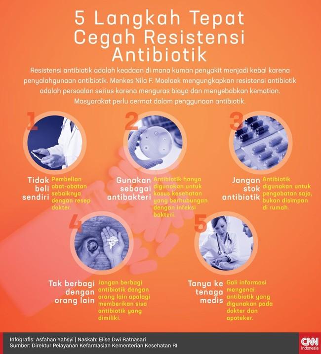 5 Langkah Cegah Resistensi Antibiotik