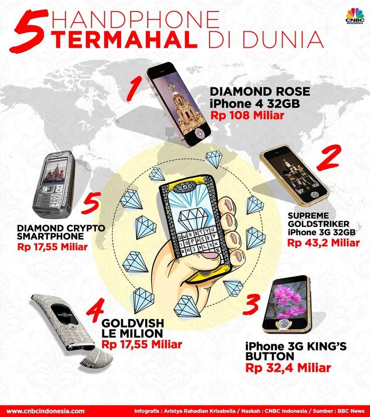 5 Ponsel Termahal di Dunia, Harganya Miliaran