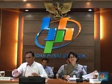BPS : Ekspor Februari 2018 Naik 11,76%, Impor Lompat 25,18%