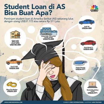 Beban Student Loan di AS Setara Uang Muka Rumah