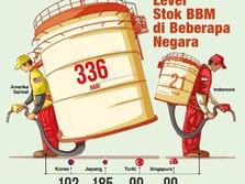 Pak Jokowi, Kapan RI Bisa Punya Cadangan BBM Nasional?