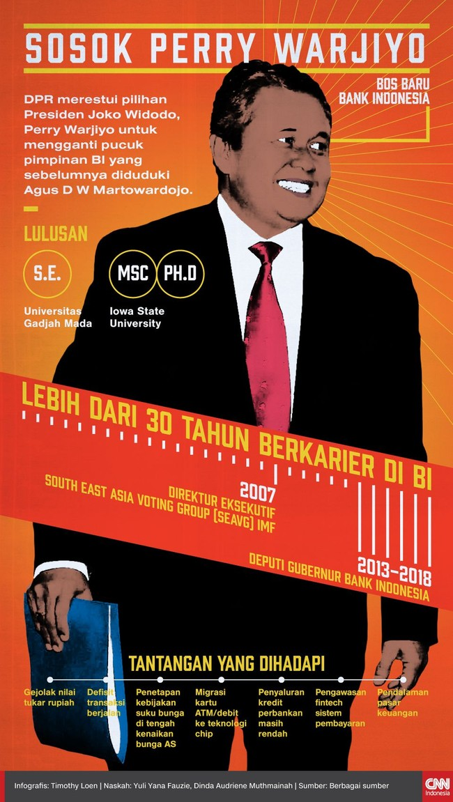 Sosok Perry Warjiyo, Bos Baru Bank Indonesia