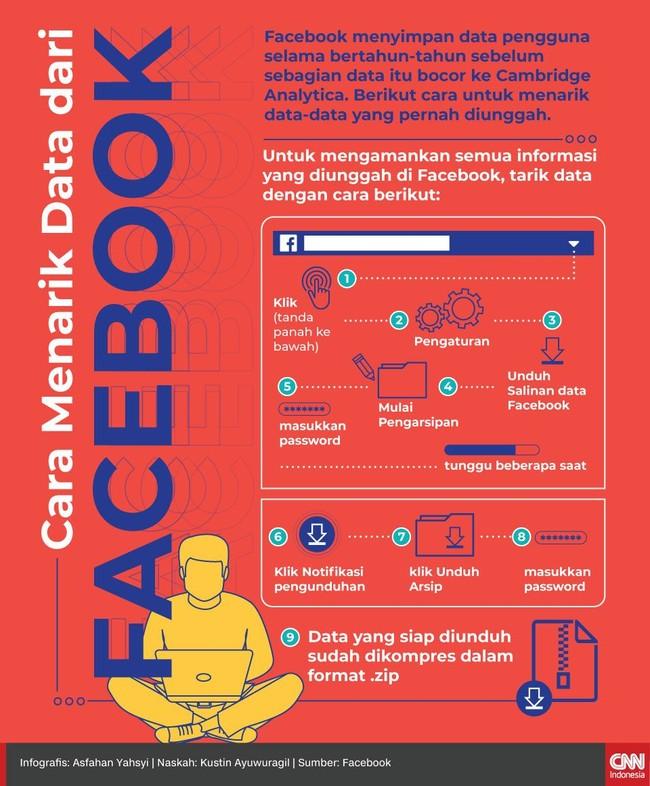 Cara Menarik Data dari Facebook