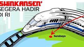 'Shinkansen' KAI, Simbol Modernisasi Perkeretaapian Indonesia