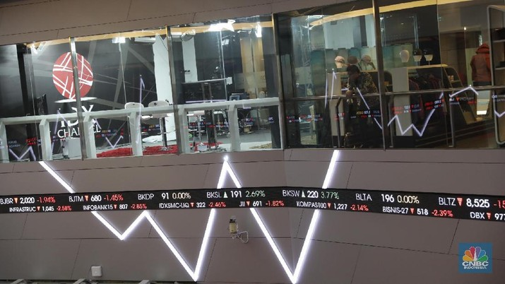 Ini Saham-saham Big Cap yang Diborong Asing Saat IHSG Hijau