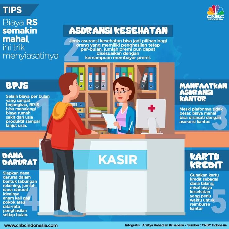 Biaya rumah sakit kini semakin mahal terutama di kota-kota besar Indonesia. Ini saran perencana keuangan untuk siasatinya.