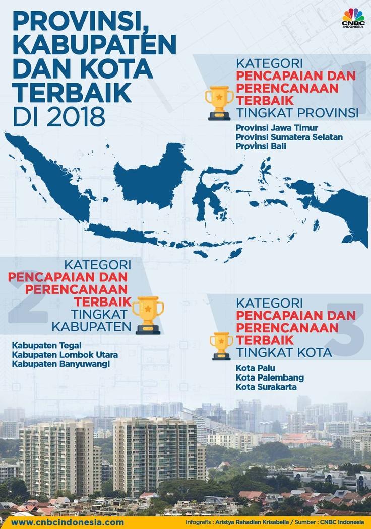 Daftar sembilan daerah yang mendapatkan predikat terbaik dari Kementerian Perencanaan Pembangunan Nasional/ Bappenas.