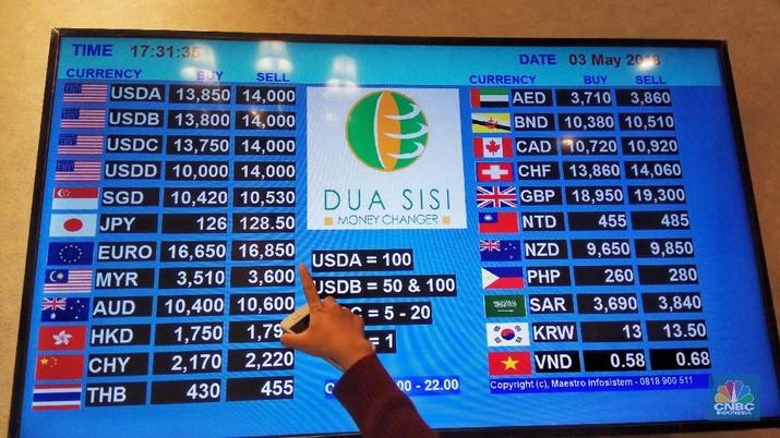 Menurut Economist Bank UOB Indonesia kenaikan CDS menjadi 129,19 poin masih normal karena dibarengi kenaikan yield.