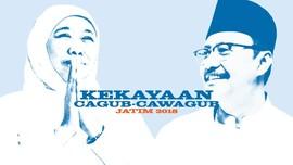 Adu Tajir Calon Gubernur Jawa Timur