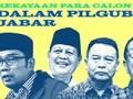 Kekayaan Calon Gubernur Jawa Barat