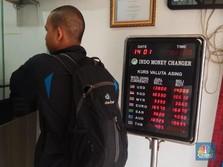 Pukul 12:00 WIB: Dolar AS Melemah 0,23%, Rupiah Terus Perkasa