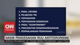 Nasib Pengesahan RUU Antiterorisme