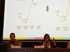Pemerintah RI Bayar Bunga Utang Rp 79,3 T Dalam 4 Bulan