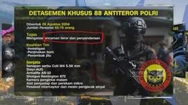 Profil Pasukan Super Elite Antiteror TNI
