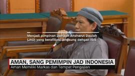 Aman, Sang Pemimpin JAD Indonesia